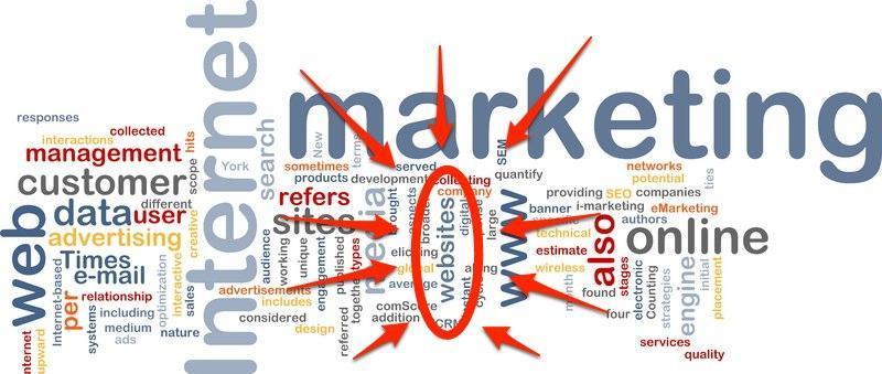 website design is central to intenet marketing